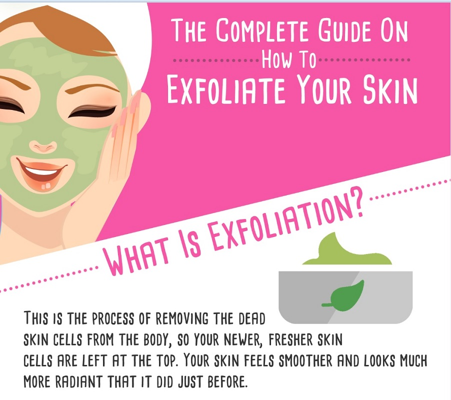 The Complete Guide On How To Exfoliate Your Skin_info